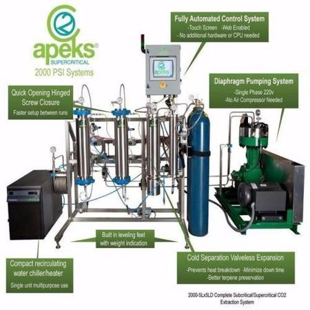Apeks 2000 Psi Supercritical Co2 Cannabis Extraction 2000